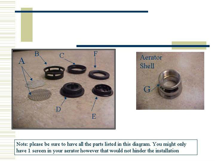 How To Assemble An Aerator